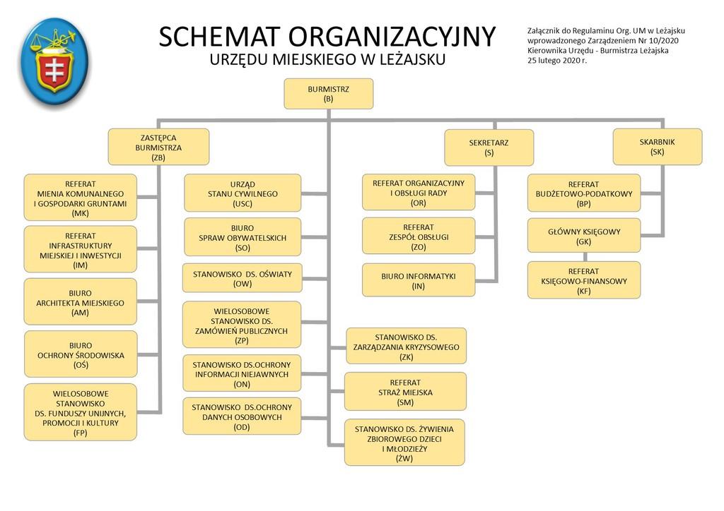 schemat organizacyjny5.jpeg
